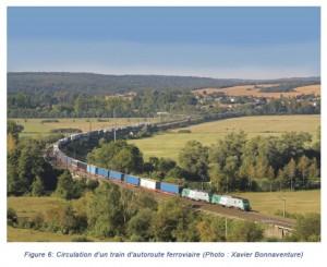 Train d'autoroute ferroviaire