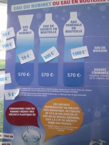 Comparatif entre le prix de l'eau du robinet et de l'eau en bouteille - © 2014 Lyonnaise de Eaux