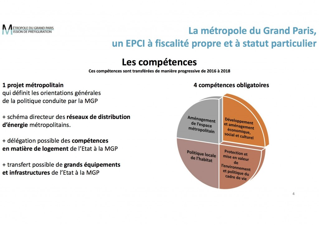 Extrait synthese MGP loi NOTre