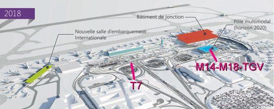 Projet d'Orly (objectif 24h/24 et 500 000 mouvements par an ?) avec les interconnexions des métros, du TGV et du tramway 7