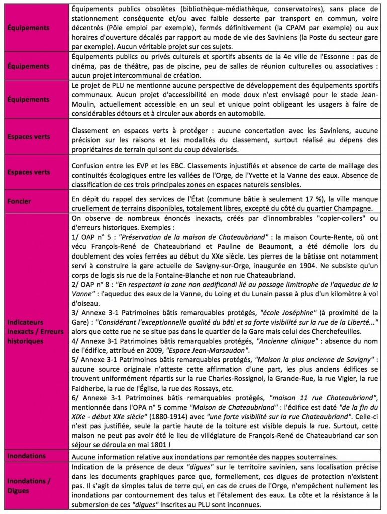 SSO PLU ACP 02-2016 2b