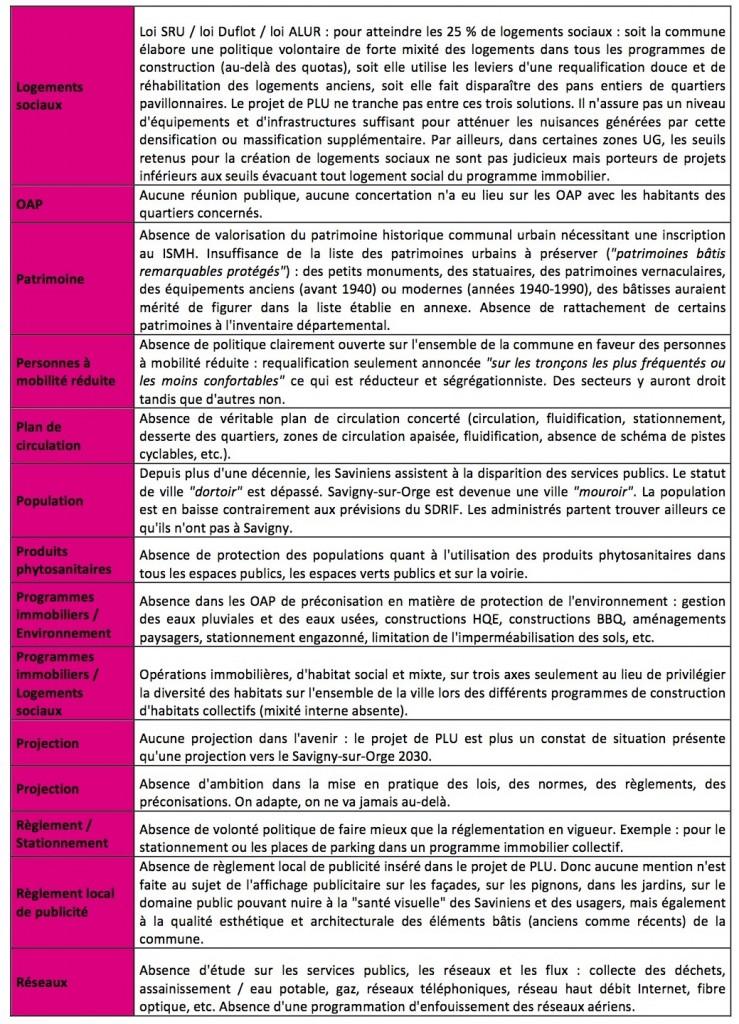 SSO PLU ACP 02-2016 2c