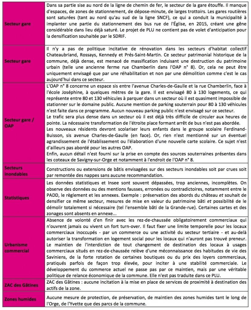 SSO PLU ACP 02-2016 2d