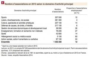 1. INSEE TAB 1