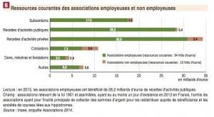 4. INSEE HISTO 6